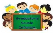 graduatorie dei bambini delle scuole