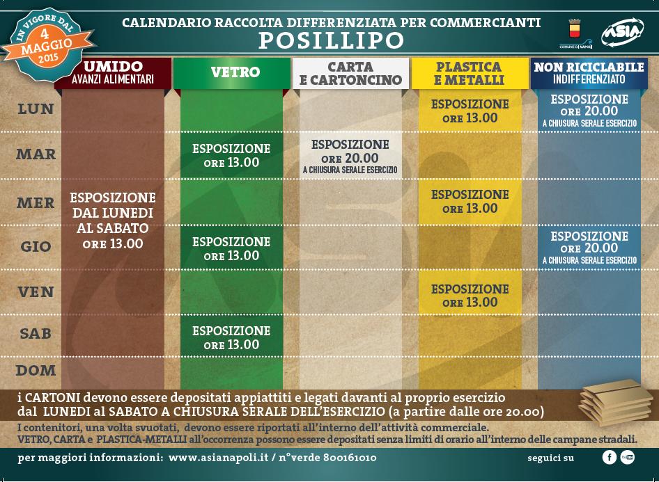 Calendario Raccolta Differenziata Napoli.Comune Di Napoli Municipalita 1 I Raee Di Napoli