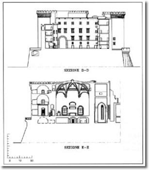 disegni di sezioni verticali del castello